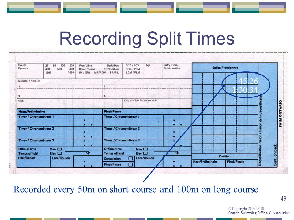 © Copyright 2007-2010 Ontario Swimming Officials Association 49 Recording Split Times 45.26 1:30.34 Recorded every 50m on short course and 100m on long course