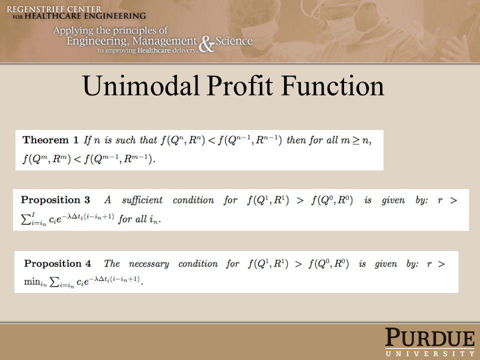 Unimodal Profit Function