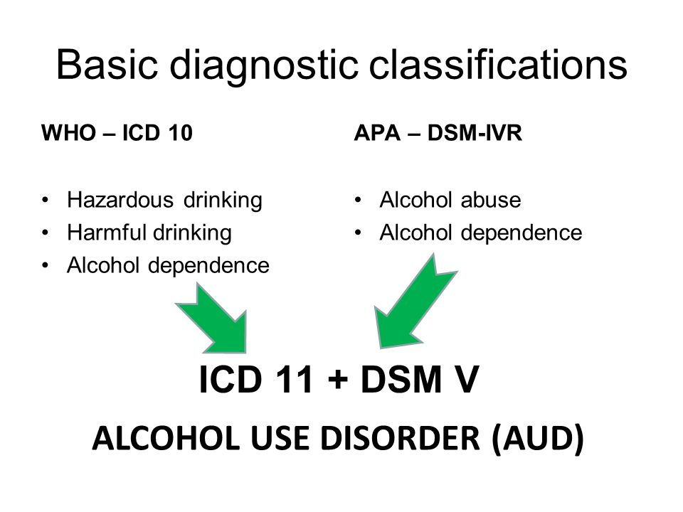 Given the empirical evidence, the DSM-V Substance Use Disorders Workgroup recommends: To combine abuse and dependence into a single disorder With graded clinical severity Two criteria required to make a diagnosis ALCOHOL USE DISORDER (ICD 11 & DSM V) Available May 2013