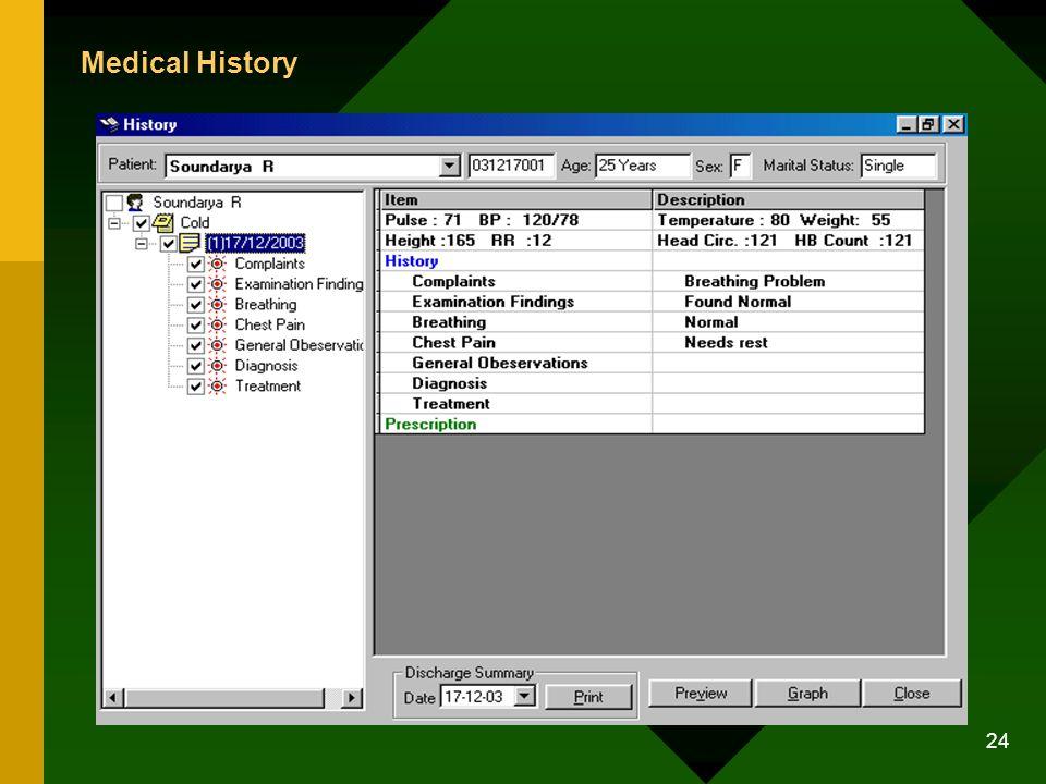 24 Medical History