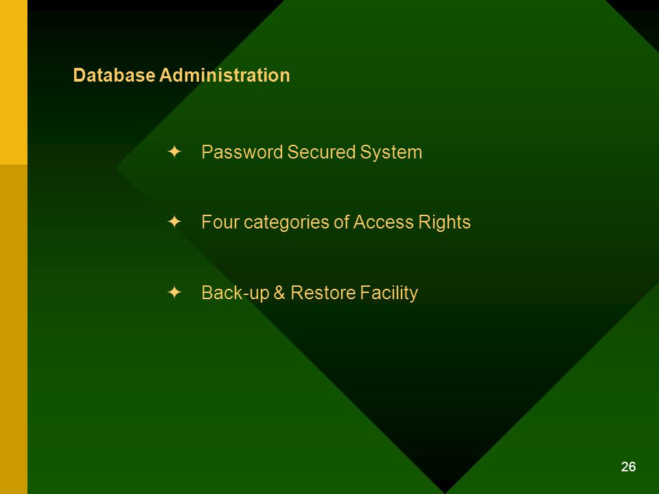 26 Database Administration Password Secured System Four categories of Access Rights Back-up & Restore Facility