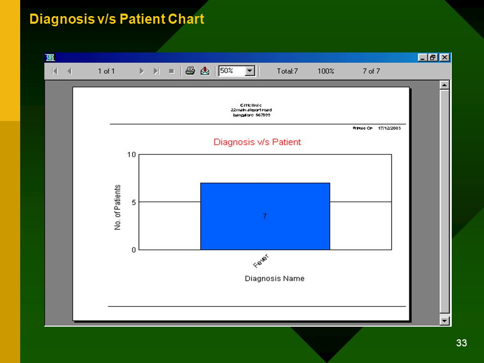 33 Diagnosis v/s Patient Chart