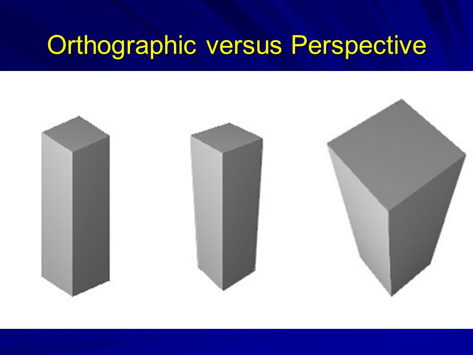 Orthographic versus Perspective
