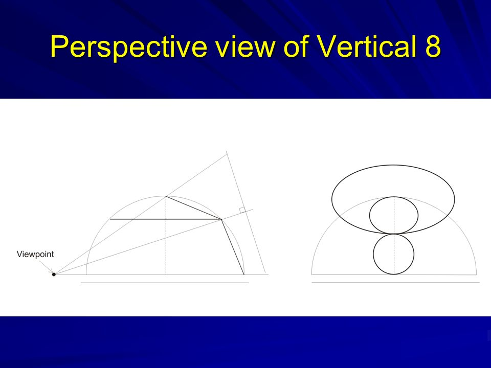 Perspective view of Vertical 8