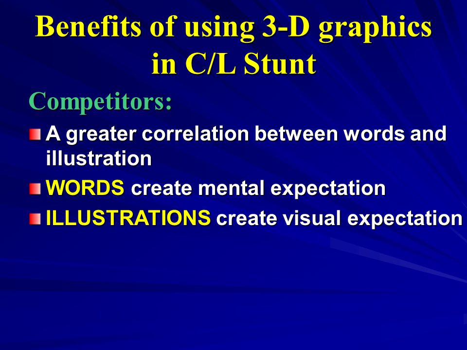 Benefits of using 3-D graphics in C/L Stunt Competitors: A greater correlation between words and illustration WORDS create mental expectation ILLUSTRA