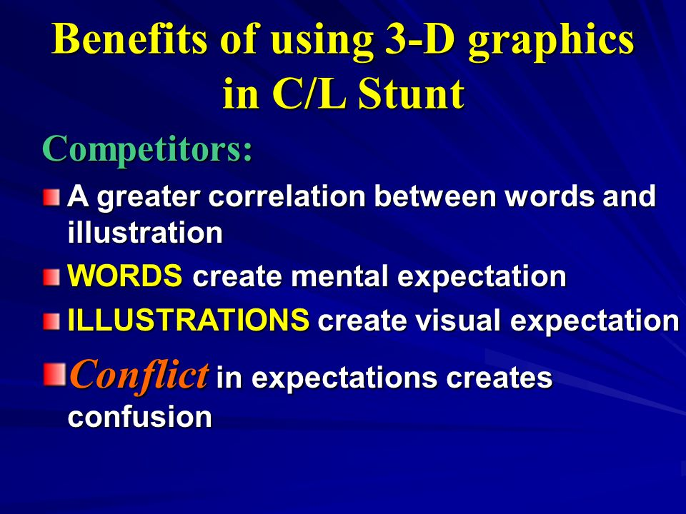 Benefits of using 3-D graphics in C/L Stunt Competitors: A greater correlation between words and illustration WORDS create mental expectation ILLUSTRATIONS create visual expectation Conflict in expectations creates confusion