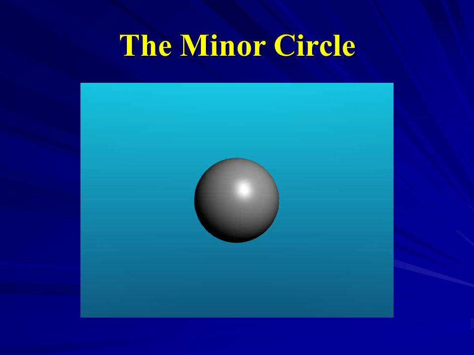 The Minor Circle
