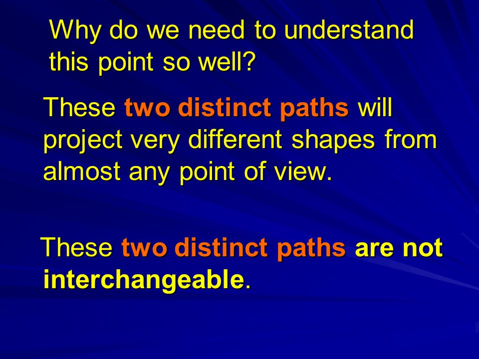 Why do we need to understand this point so well? These two distinct paths will project very different shapes from almost any point of view. These two