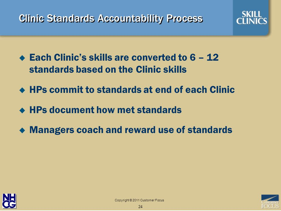 Copyright © 2011 Customer Focus 24 Clinic Standards Accountability Process Each Clinics skills are converted to 6 – 12 standards based on the Clinic skills HPs commit to standards at end of each Clinic HPs document how met standards Managers coach and reward use of standards