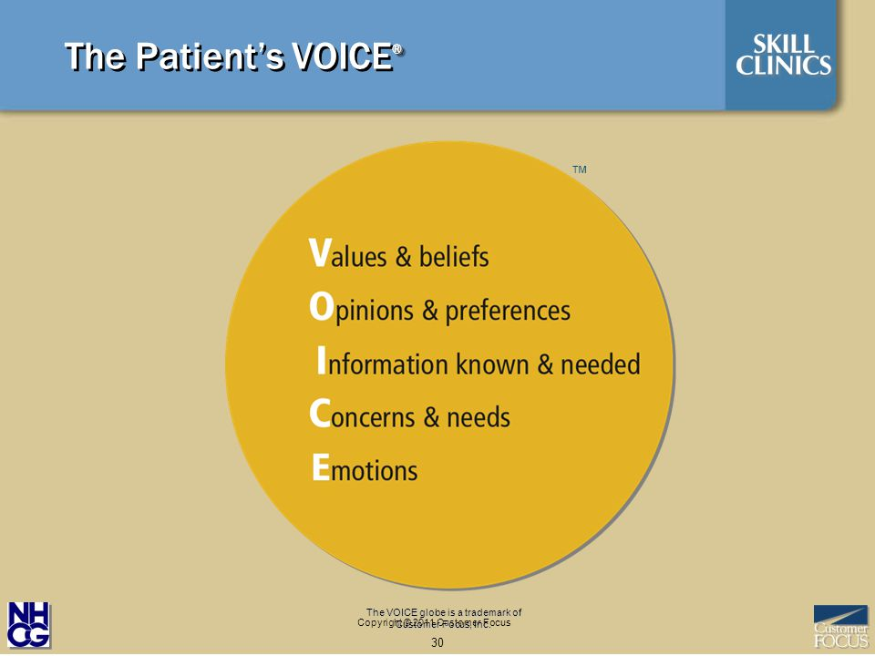Copyright © 2011 Customer Focus 30 ® The Patients VOICE ® The VOICE globe is a trademark of Customer Focus, Inc.
