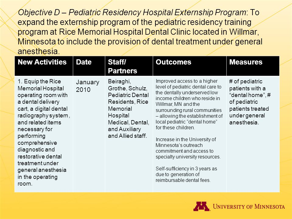 Objective D – Pediatric Residency Hospital Externship Program: To expand the externship program of the pediatric residency training program at Rice Memorial Hospital Dental Clinic located in Willmar, Minnesota to include the provision of dental treatment under general anesthesia.