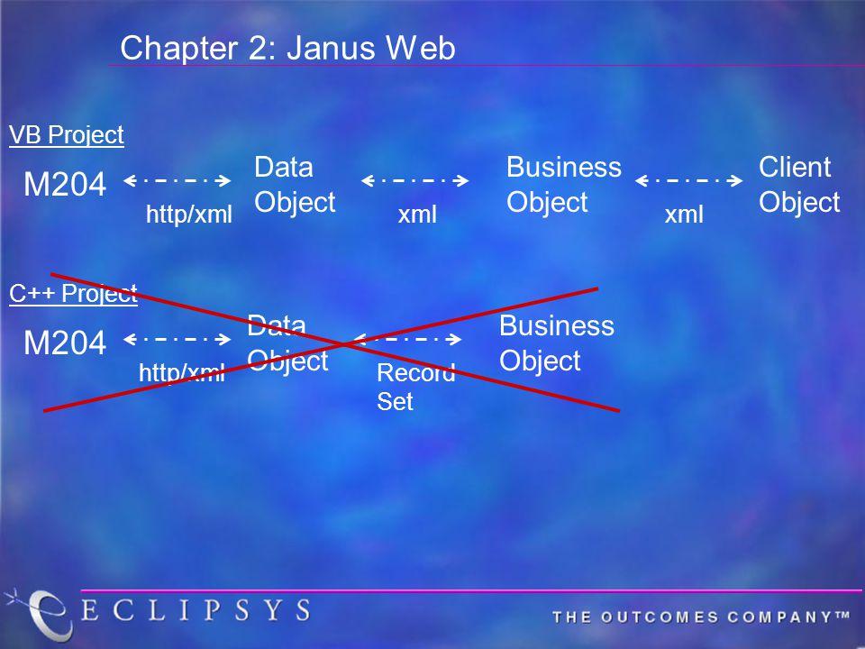 Chapter 2: Janus Web M204 Data Object Business Object Client Object http/xmlxml M204 Data Object Business Object http/xmlRecord Set VB Project C++ Project