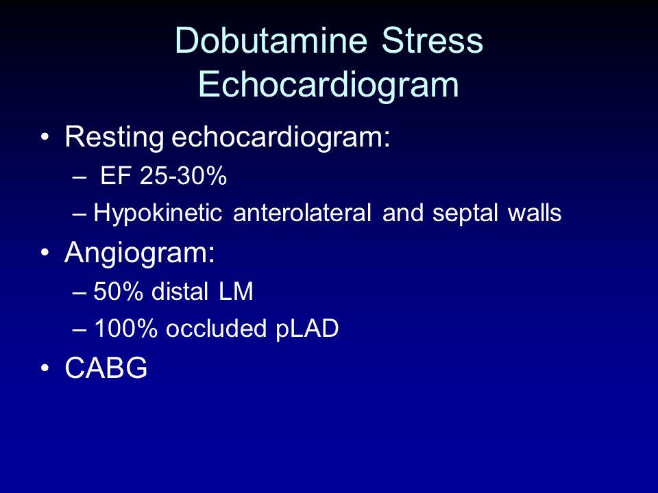 Dobutamine Stress Echocardiogram Resting echocardiogram: – EF 25-30% –Hypokinetic anterolateral and septal walls Angiogram: –50% distal LM –100% occlu