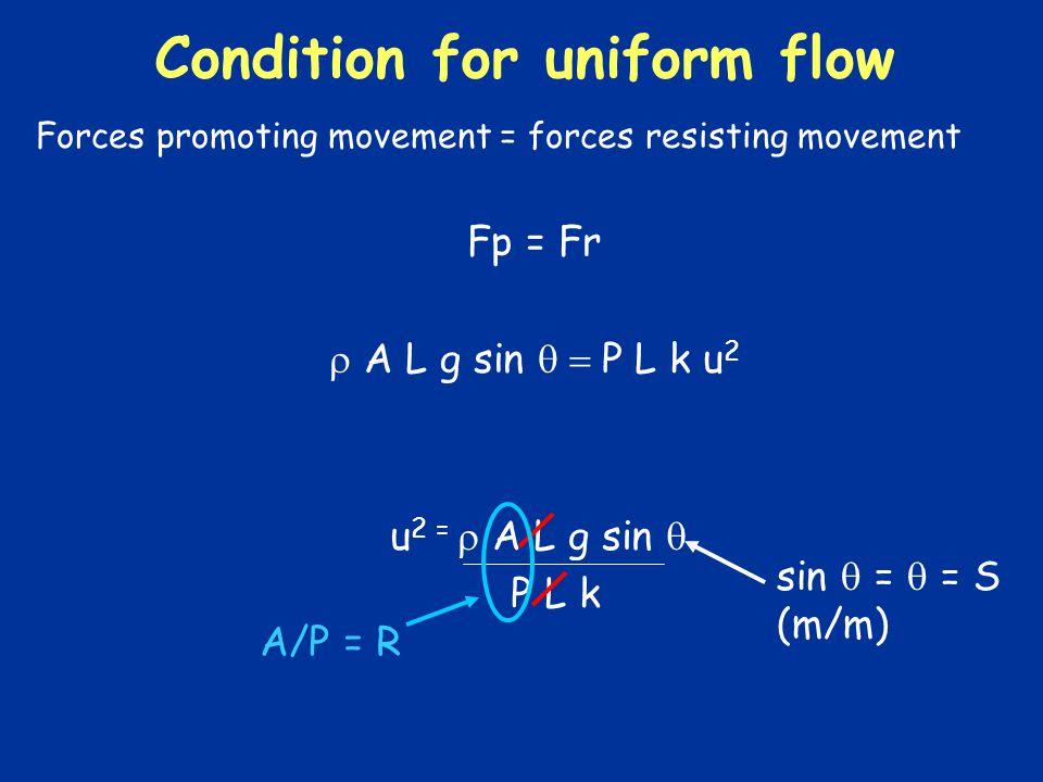 Condition for uniform flow Forces promoting movement = forces resisting movement Fp = Fr A L g sin P L k u 2 u 2 = A L g sin P L k A/P = R sin = = S (m/m)
