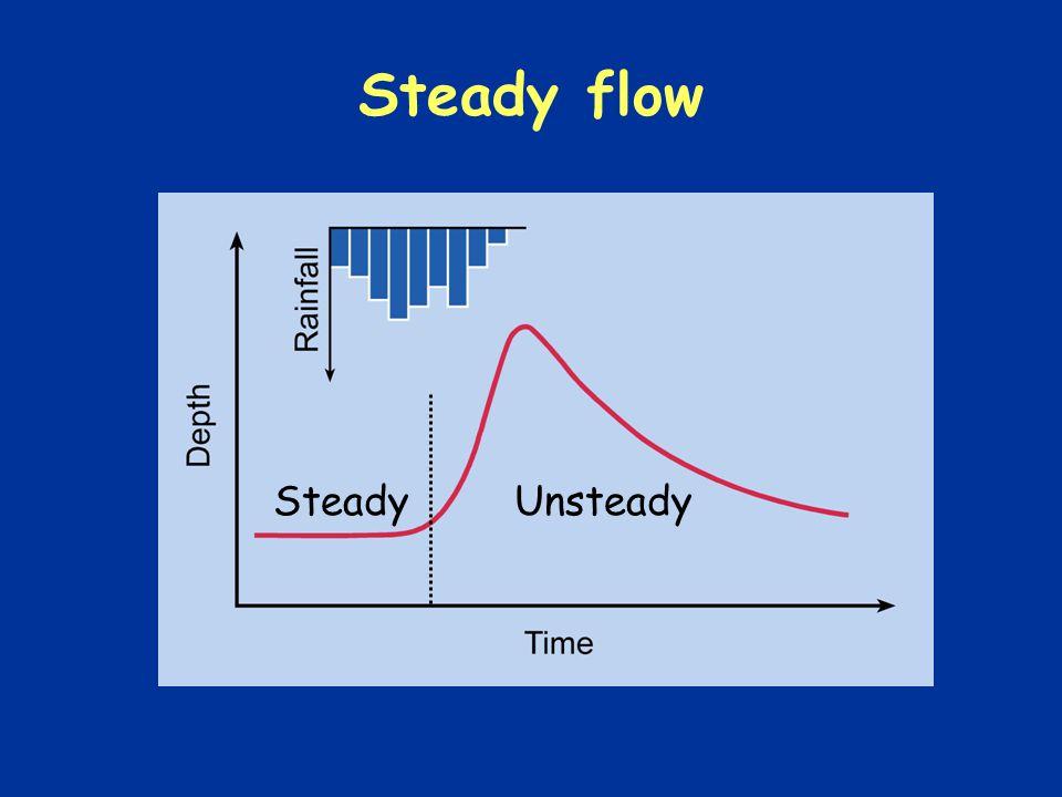 Steady flow Steady Unsteady