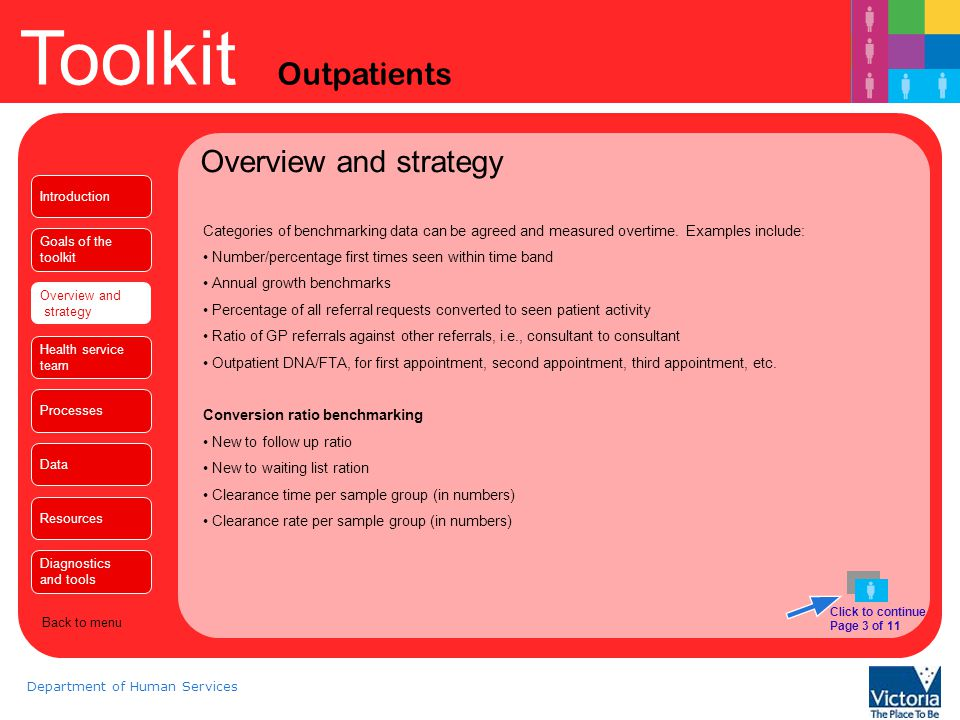Toolkit Outpatients Department of Human Services Overview and strategy Click to continue Page 4 of 11 Step 1.