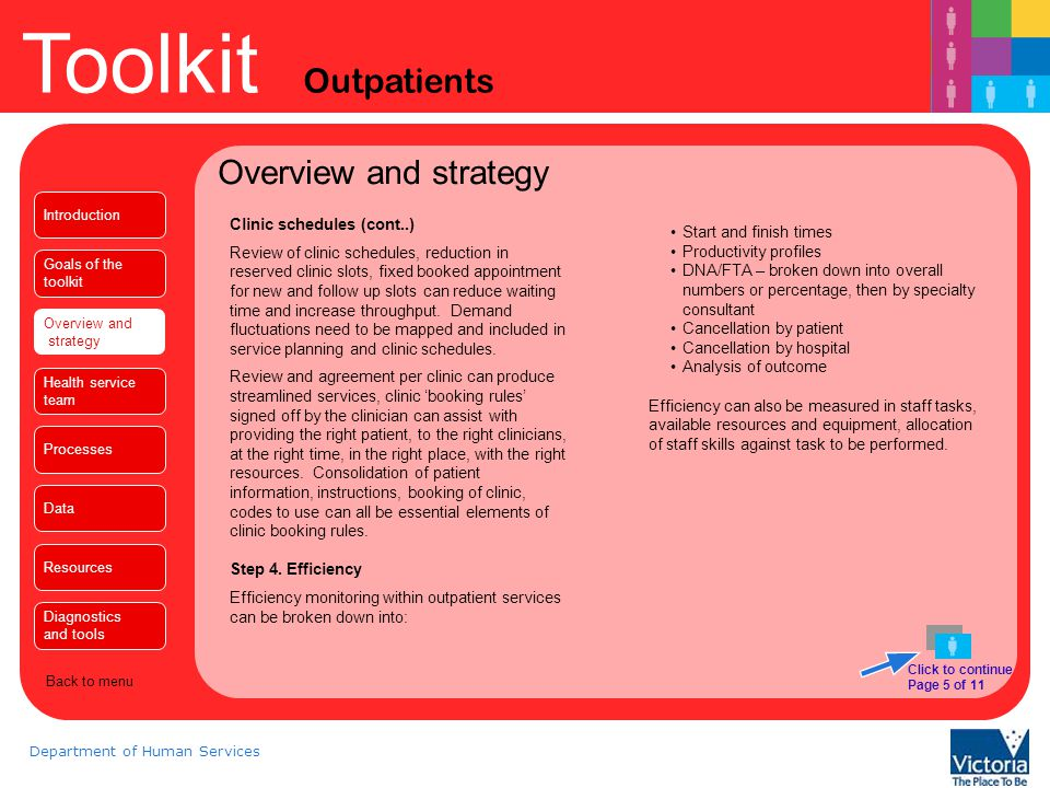 Toolkit Outpatients Department of Human Services Overview and strategy Click to continue Page 6 of 11 Step 5.