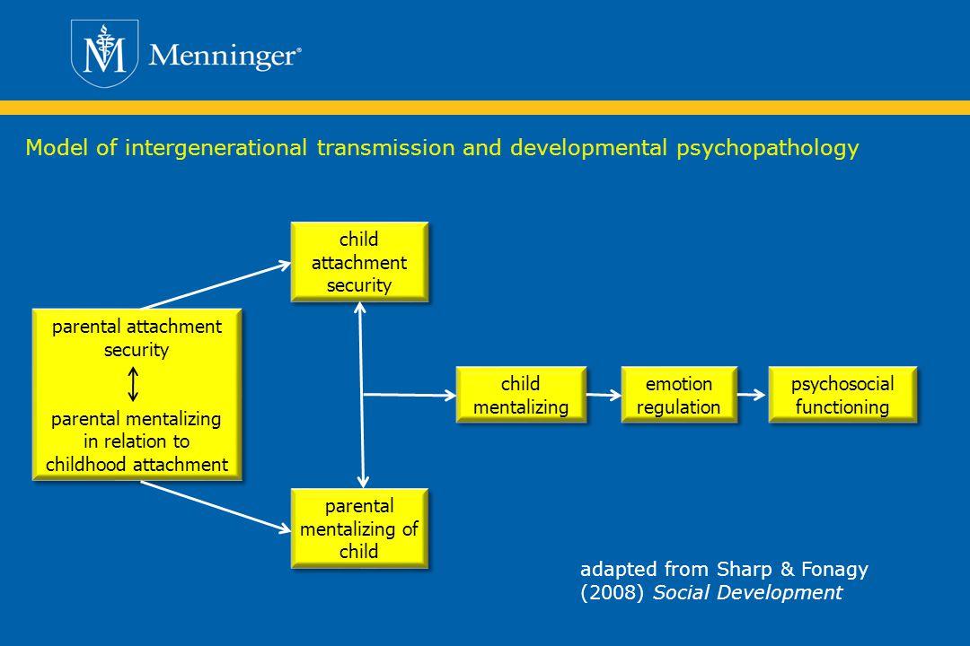 Model of intergenerational transmission and developmental psychopathology psychosocial functioning emotion regulation child mentalizing parental menta