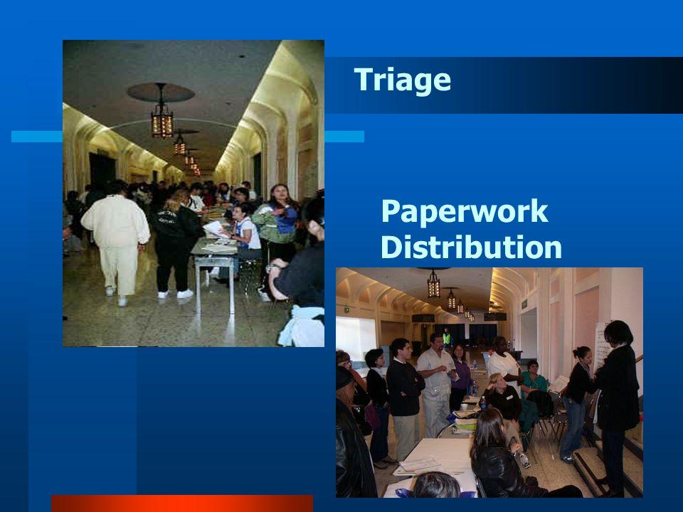 Triage Paperwork Distribution