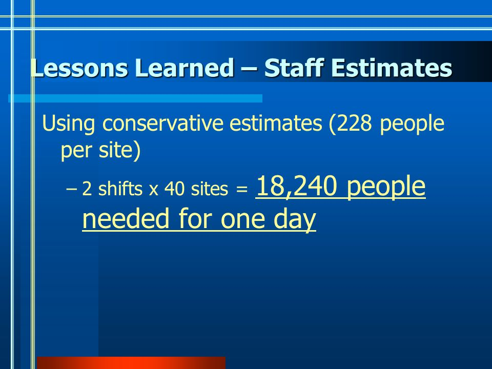 Lessons Learned – Staff Estimates Using conservative estimates (228 people per site) –2 shifts x 40 sites = 18,240 people needed for one day