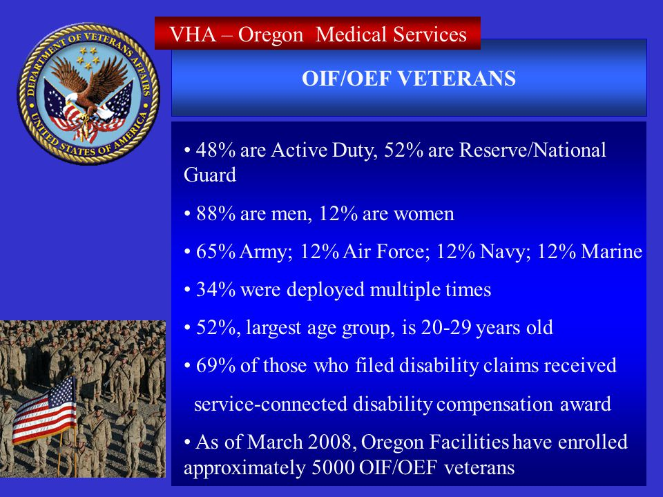 OIF/OEF VETERANS VHA – Oregon Medical Services 48% are Active Duty, 52% are Reserve/National Guard 88% are men, 12% are women 65% Army; 12% Air Force; 12% Navy; 12% Marine 34% were deployed multiple times 52%, largest age group, is 20-29 years old 69% of those who filed disability claims received service-connected disability compensation award As of March 2008, Oregon Facilities have enrolled approximately 5000 OIF/OEF veterans