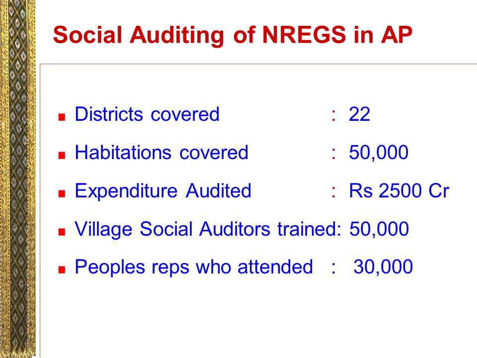 Social Auditing of NREGS in AP Districts covered:22 Habitations covered :50,000 Expenditure Audited:Rs 2500 Cr Village Social Auditors trained: 50,000 Peoples reps who attended : 30,000