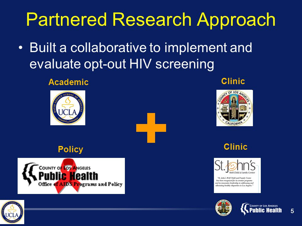 Partnered Research Approach Built a collaborative to implement and evaluate opt-out HIV screening Policy Academic Clinic 5