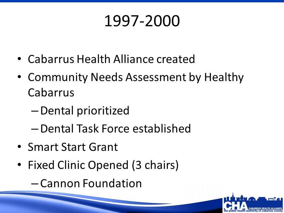 1997-2000 Cabarrus Health Alliance created Community Needs Assessment by Healthy Cabarrus – Dental prioritized – Dental Task Force established Smart S