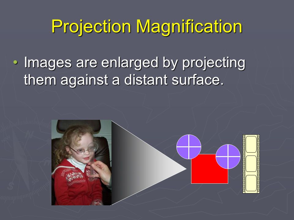 Projection Magnification Images are enlarged by projecting them against a distant surface.Images are enlarged by projecting them against a distant surface.