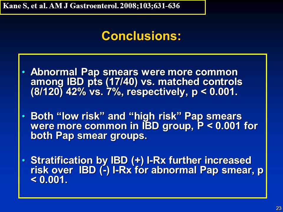 23 Conclusions: Abnormal Pap smears were more common among IBD pts (17/40) vs. matched controls (8/120) 42% vs. 7%, respectively, p < 0.001. Abnormal