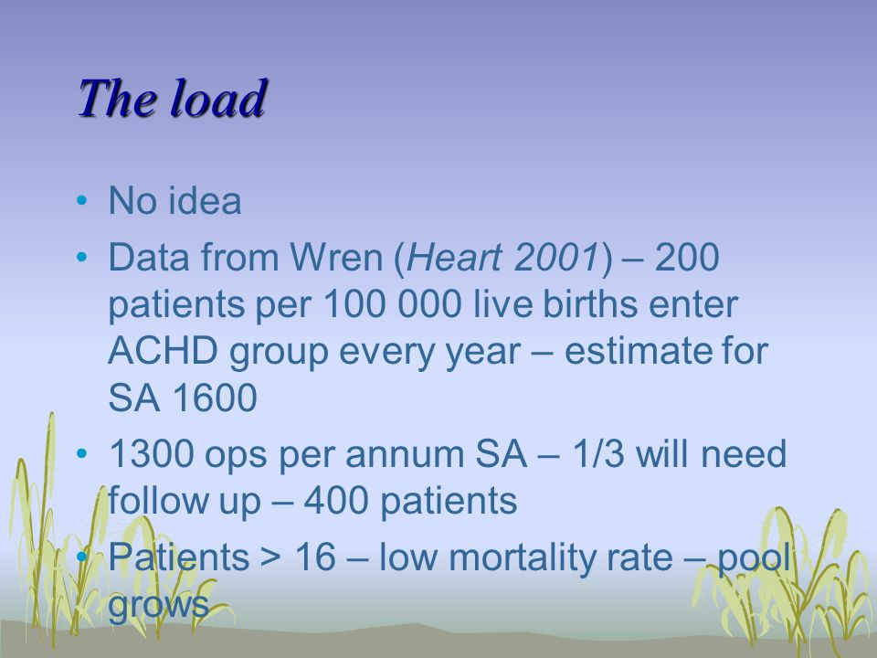 The load No idea Data from Wren (Heart 2001) – 200 patients per live births enter ACHD group every year – estimate for SA ops per annum SA – 1/3 will need follow up – 400 patients Patients > 16 – low mortality rate – pool grows