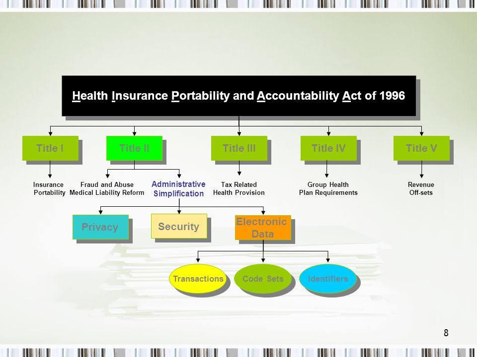 8 Health Insurance Portability and Accountability Act of 1996 Transactions Code Sets Identifiers Insurance Portability Administrative Simplification F