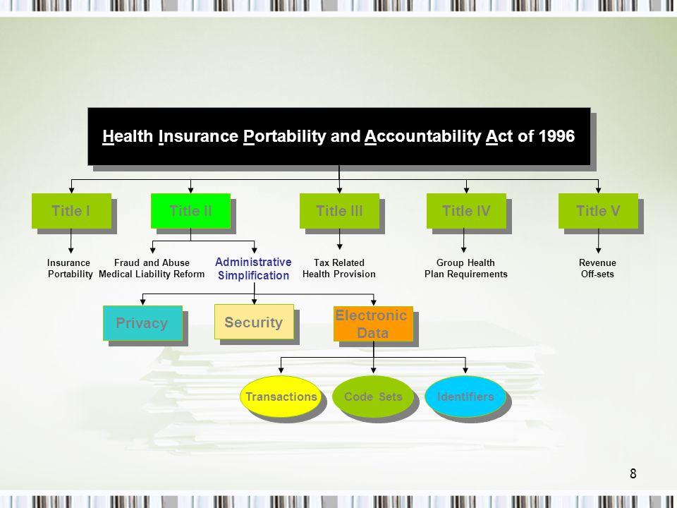 49 HIPAA SECURITY AWARENESS TRAINING What is security awareness.