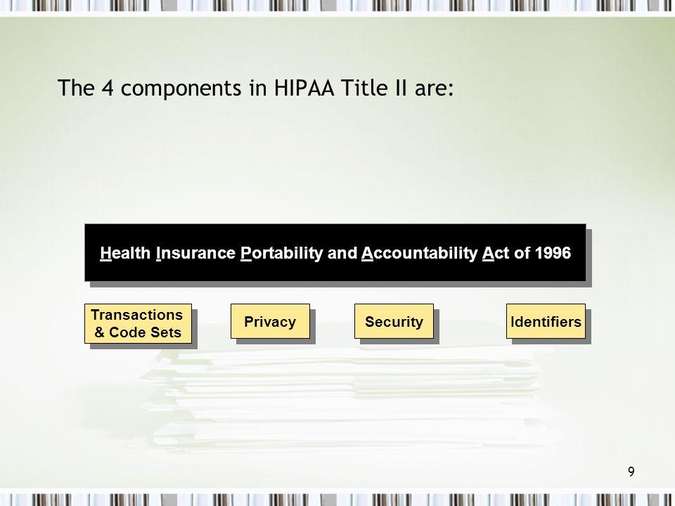 10 HIPAA Privacy Rule (Regulations)