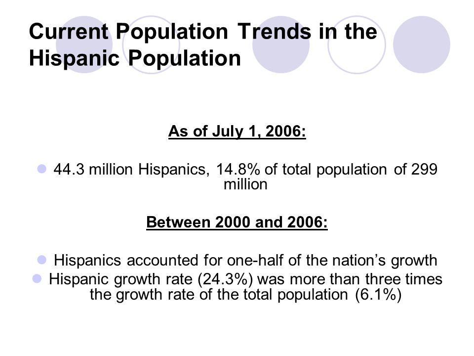 Top 5 states by Hispanic Growth rate: 2000-2006 RankStateGrowth Rate % 1Arkansas60.9 2Georgia59.4 3South Carolina57.4 4Tennessee55.5 5North Carolina54.9
