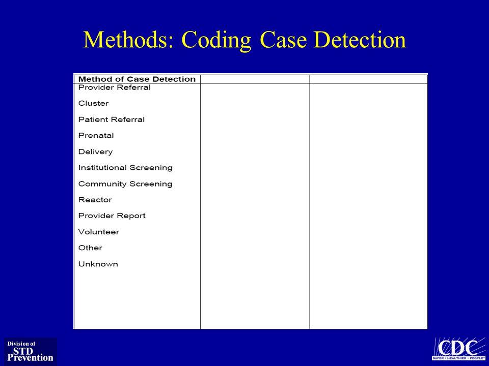 Methods: Coding Case Detection