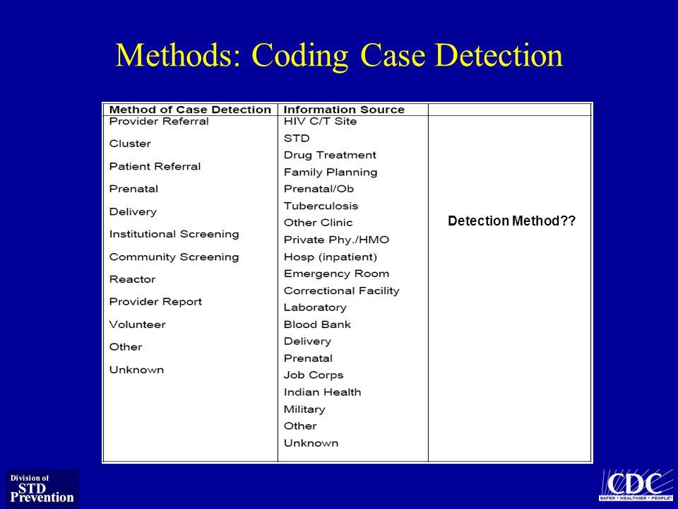 Detection Method??