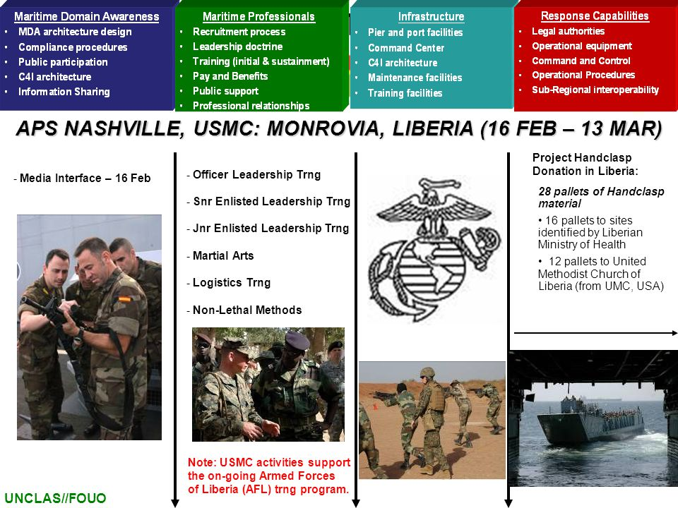 UNCLAS//FOUO EVENTS IN EXECUTION: USS ELROD APS NASHVILLE, USMC: MONROVIA, LIBERIA (16 FEB – 13 MAR) - Officer Leadership Trng - Snr Enlisted Leadership Trng - Jnr Enlisted Leadership Trng - Martial Arts - Logistics Trng - Non-Lethal Methods - Media Interface – 16 Feb Note: USMC activities support the on-going Armed Forces of Liberia (AFL) trng program.