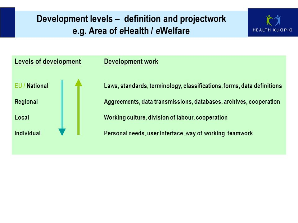 Development levels – definition and projectwork e.g.