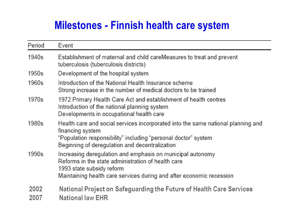 Milestones - Finnish health care system 2002 National Project on Safeguarding the Future of Health Care Services 2007 National law EHR