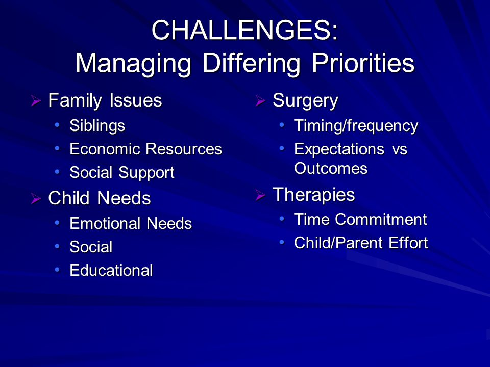 CHALLENGES: Managing Differing Priorities Family Issues Family Issues Siblings Siblings Economic Resources Economic Resources Social Support Social Support Child Needs Child Needs Emotional Needs Emotional Needs Social Social Educational Educational Surgery Surgery Timing/frequency Expectations vs Outcomes Therapies Therapies Time Commitment Child/Parent Effort