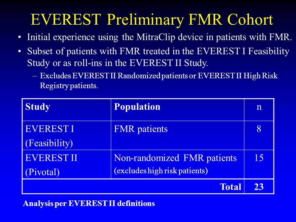EVEREST Preliminary FMR Cohort StudyPopulationn EVEREST I (Feasibility) FMR patients8 EVEREST II (Pivotal) Non-randomized FMR patients (excludes high