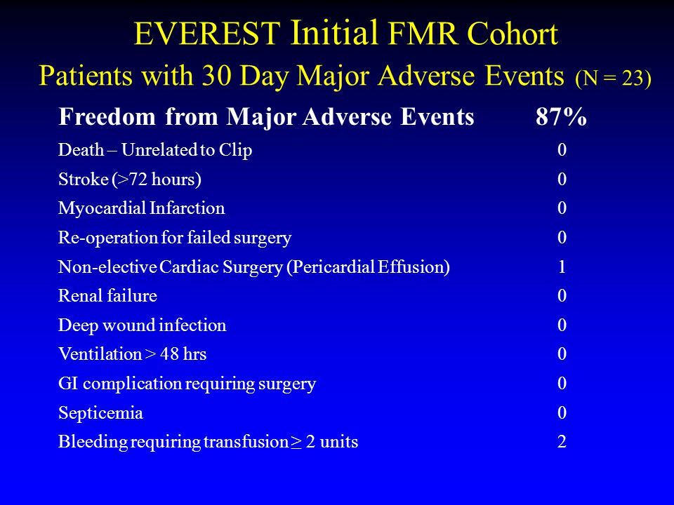EVEREST Initial FMR Cohort Patients with 30 Day Major Adverse Events (N = 23) Freedom from Major Adverse Events87% Death – Unrelated to Clip0 Stroke (