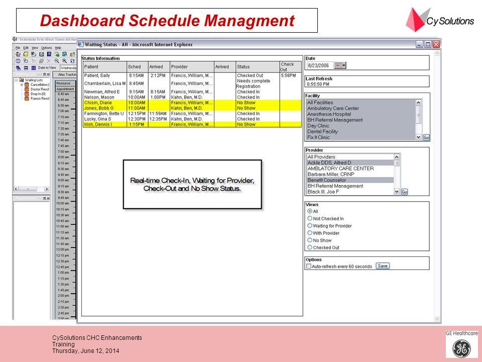 CySolutions CHC Enhancements Training Thursday, June 12, 2014 Dashboard Schedule Managment