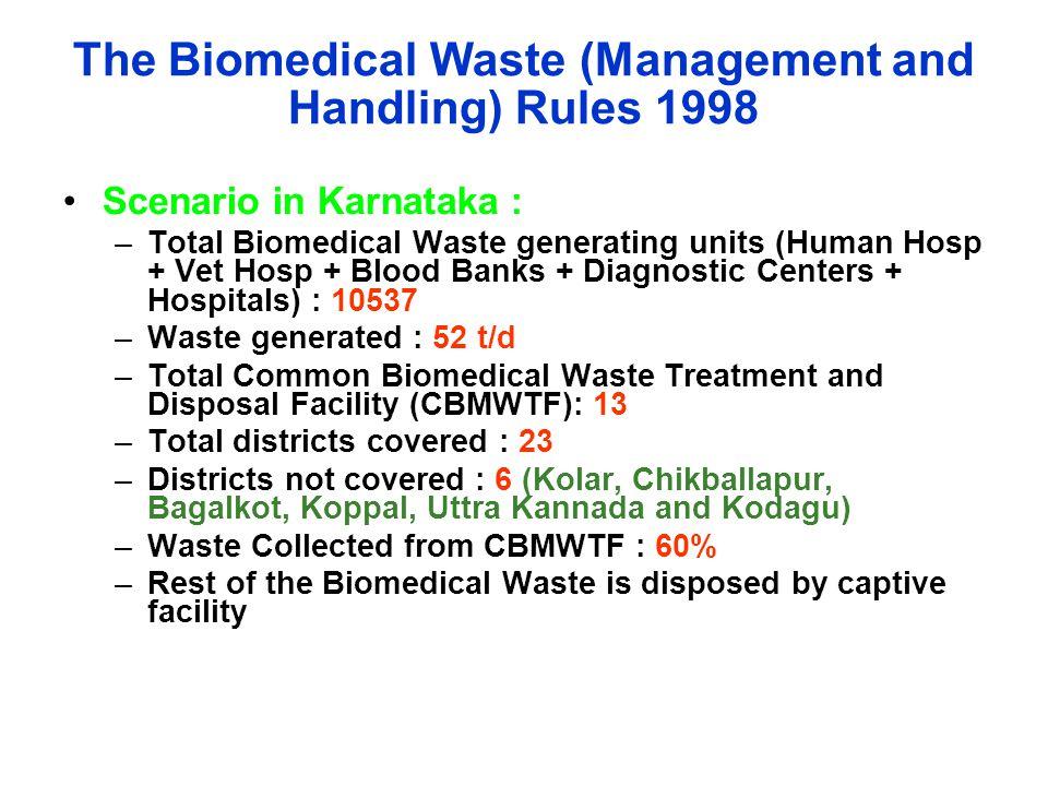 The Biomedical Waste (Management and Handling) Rules 1998 Scenario in Karnataka : –Total Biomedical Waste generating units (Human Hosp + Vet Hosp + Bl
