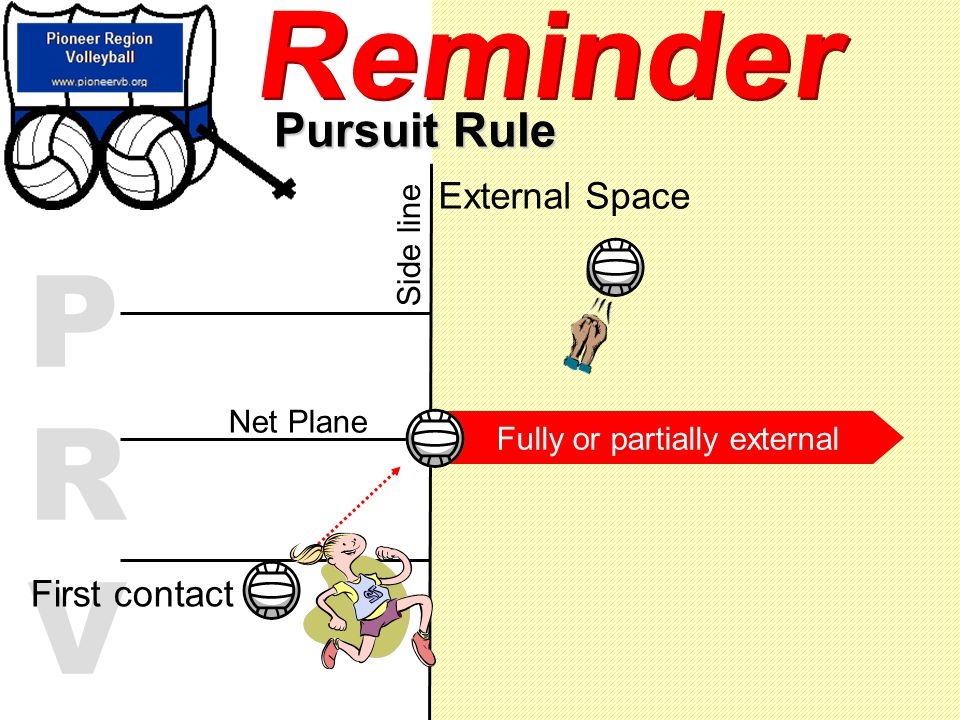 PRVPRV First contact Pursuit Rule External Space Net Plane Side line Fully or partially external