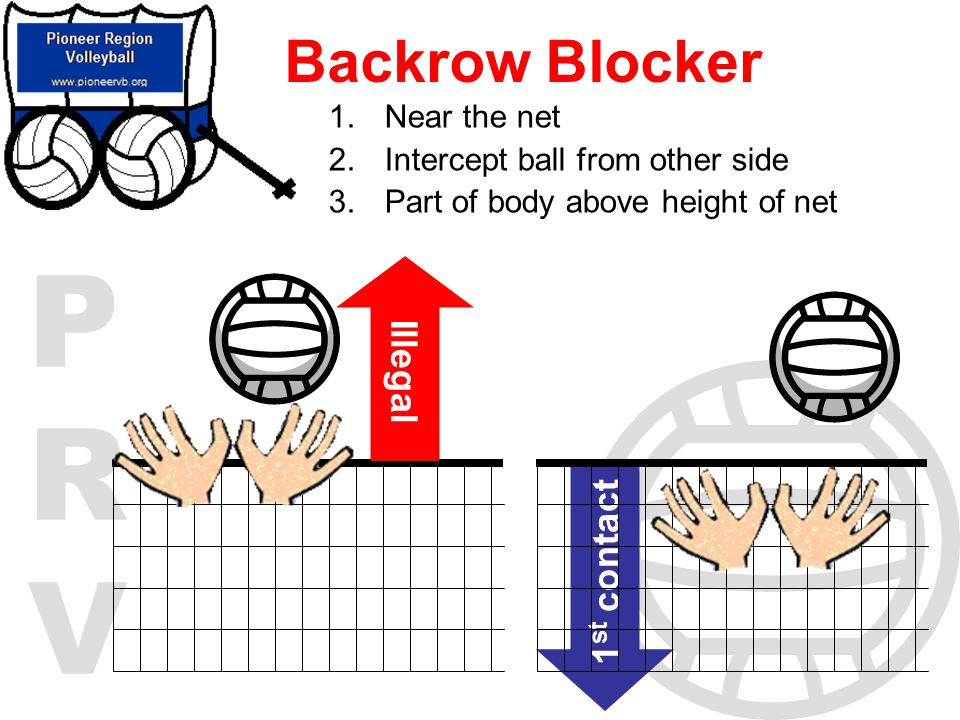 PRVPRV Backrow Blocker Illegal 1 st contact 1.Near the net 2.Intercept ball from other side 3.Part of body above height of net