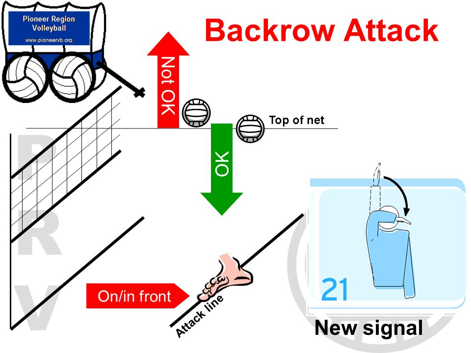 PRVPRV Backrow Attack Top of net Attack line On/in front Not OK OK New signal