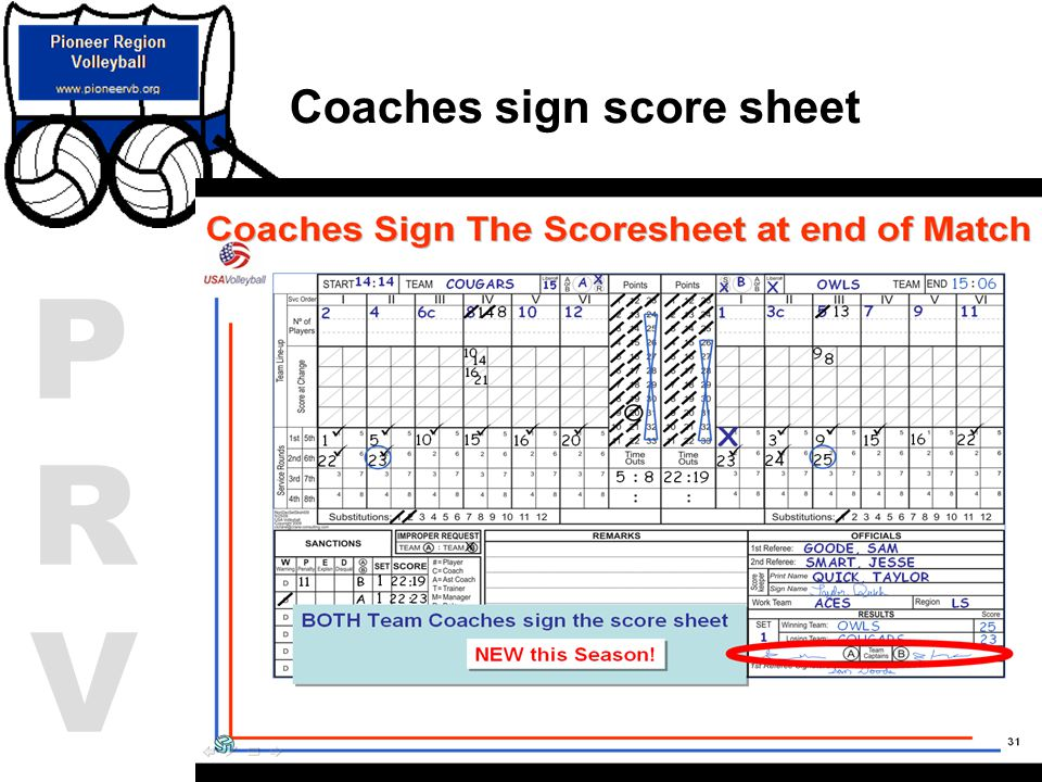 PRVPRV Coaches sign score sheet