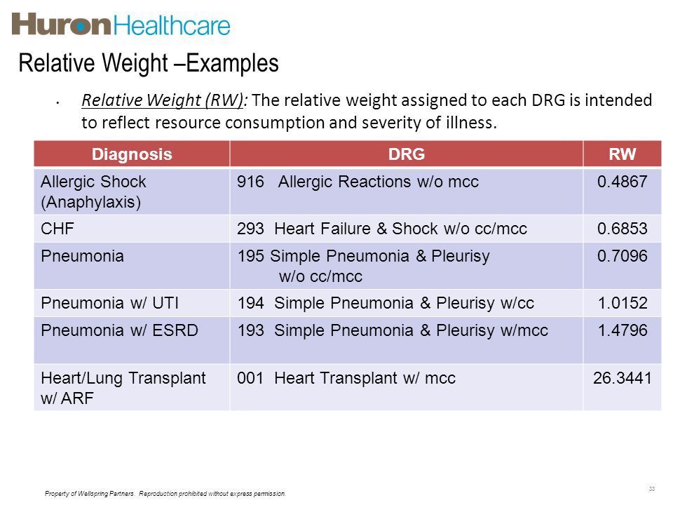 Relative Weight –Examples 33 Relative Weight (RW): The relative weight assigned to each DRG is intended to reflect resource consumption and severity o